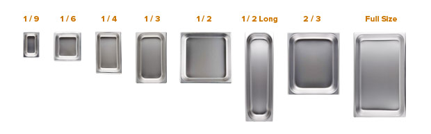 Steam Table Pan Size Chart